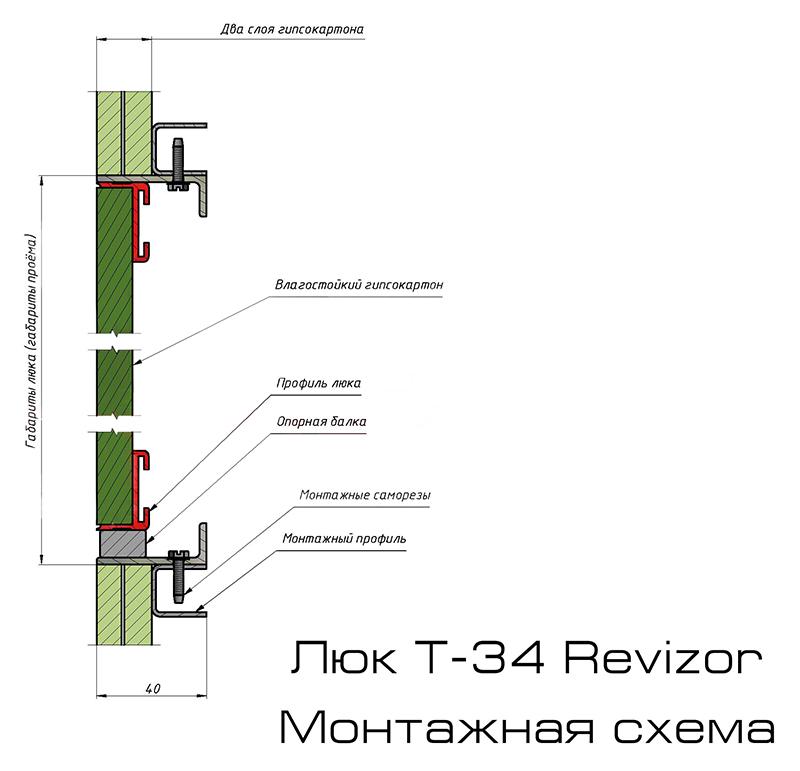 Люк настенный Revizor Т-34 ширина 50, высота 40