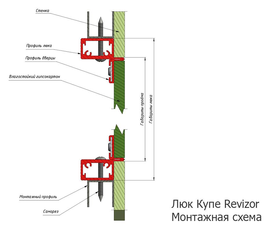 Люк настенный Revizor Алюклик ширина 60, высота 80