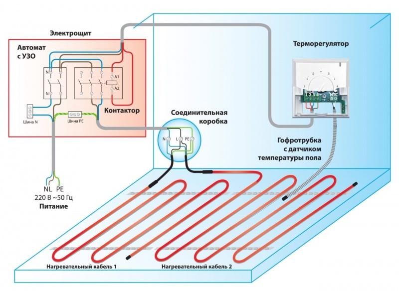 Терморегулятор для теплого пола Grand Meyer MST-1