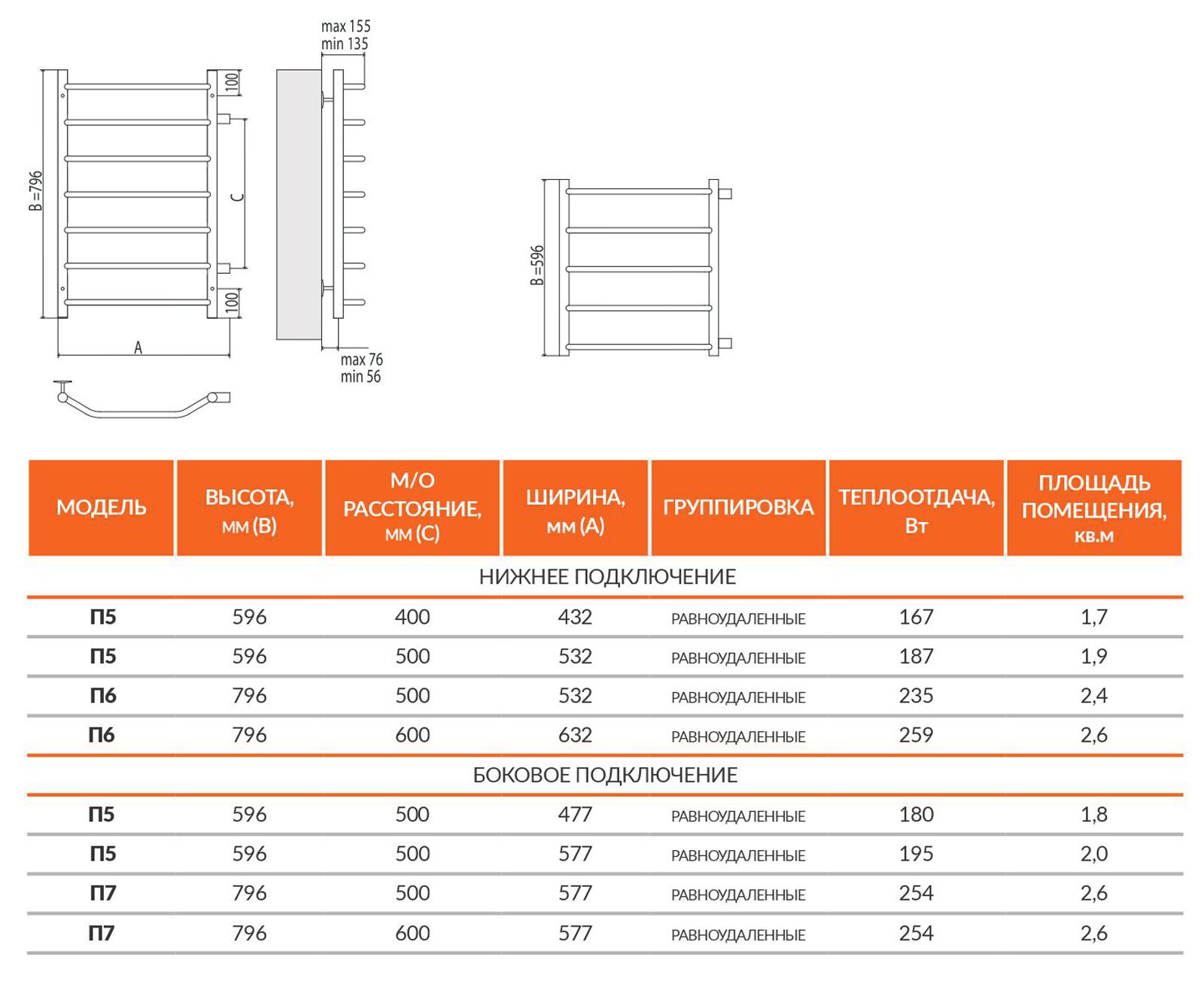 Полотенцесушитель водяной Terminus Виктория, 32/18 П7, ширина 54,5 см, высота 83 см