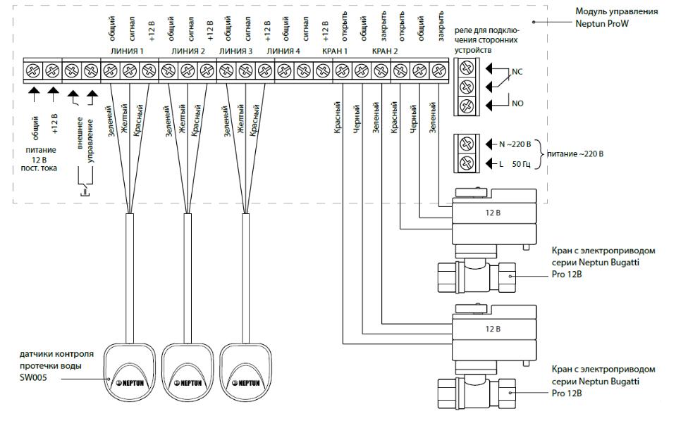 Система защиты от протечек Neptun Bugatti ProW 3/4 43054103000014