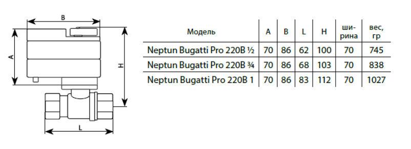 Кран шаровый с электроприводом Neptun Bugatti Pro 220В 3/4 43054061000008