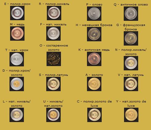 Квадратная этажерка на колесах Cristal-et-Bronze Boutique 30904