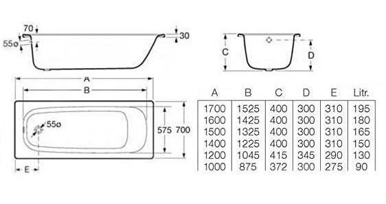 Стальная ванна Roca Contessa 212107001, 100*70 см