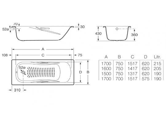 Стальная ванна Roca Princess N арт. 2203E0000 160*75 см с отверстиями для ручек