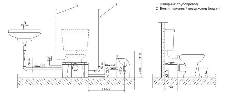 Водоотводящая установка Wilo DrainLift KH 32 2011011